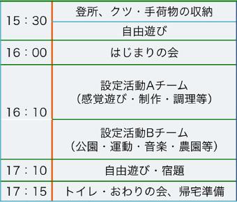 基本的なスケジュール表